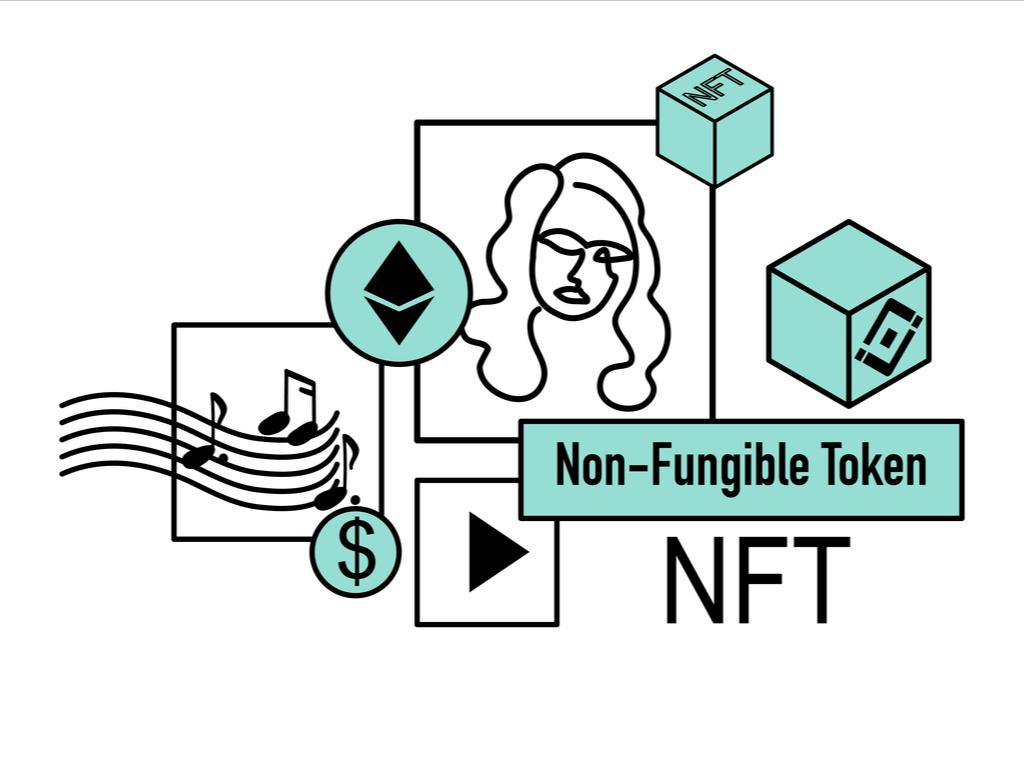 NFT Future